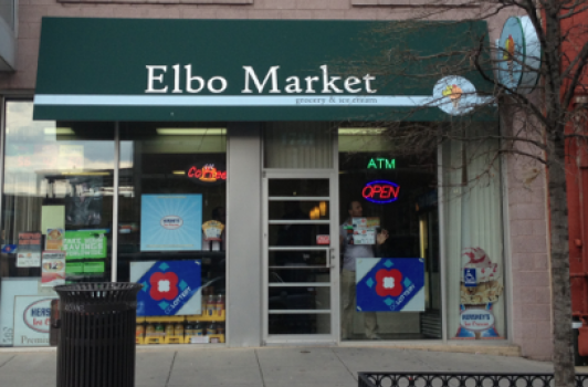 Image result for elbo market